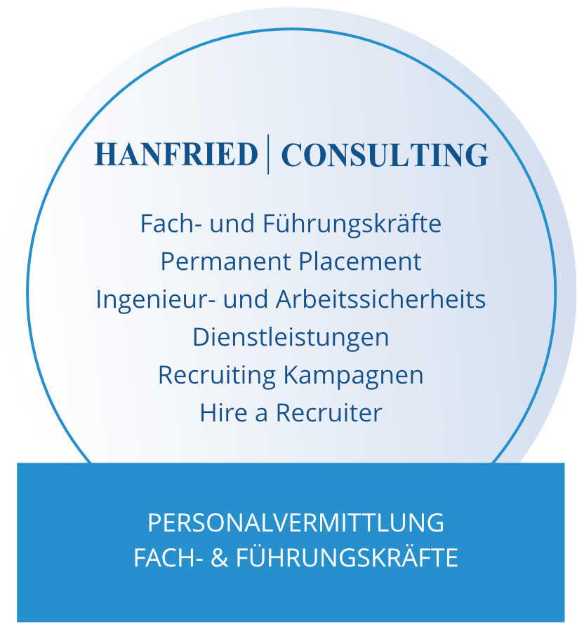 hanfriedConsulting